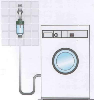 Τοποθέτηση συστήματος εξουδετέρωσης αλάτων σε πλυντήρια