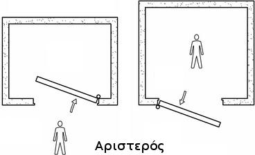 Αριστερός