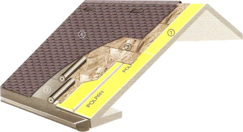 Σχεδιάγραμμα εφαρμογής σε τσιμεντένιες στέγες