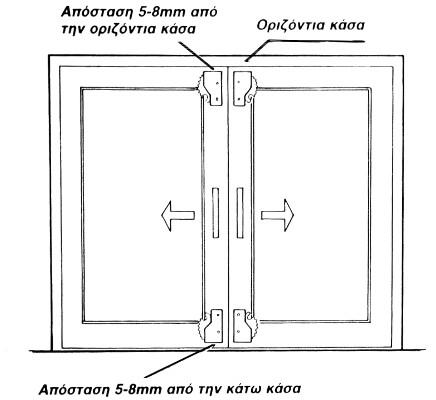 Σχεδιάγραμμα τοποθέτησης ασφάλειας τιγράκι σε δίφυλλες πόρτες