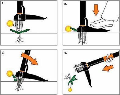 Πως λειτουργεί ο αυτόματος εκριζωτής αγριόχορτων